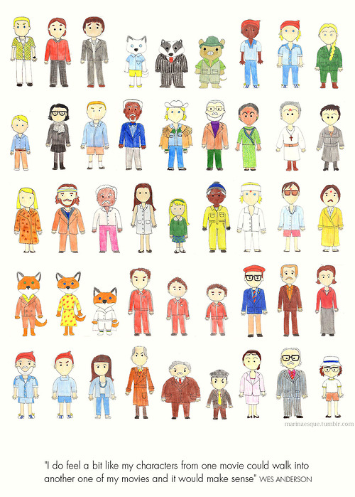 Wes Anderson characters