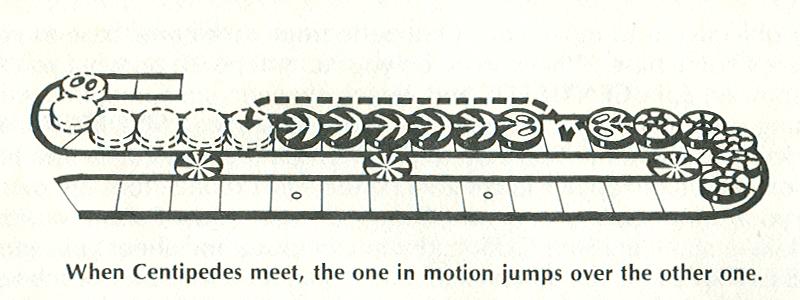 Centipede Manual