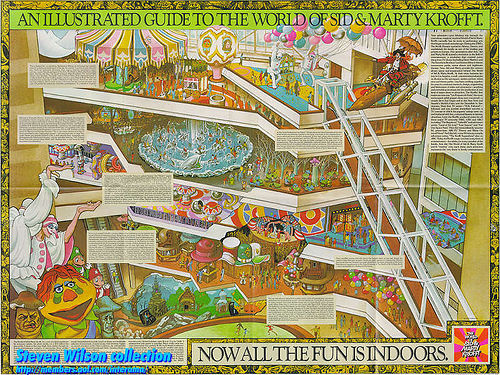 Layout of The World of Sid and Marty Krofft