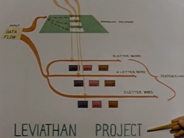 Leviathan Project